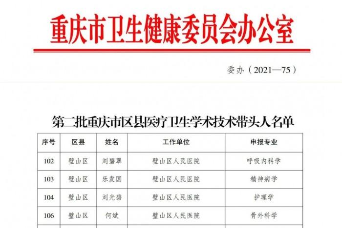 """璧山区人民医院4名专家被评为""""重庆市"""